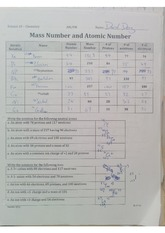 Mass Number and Atomic