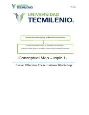 Conceptual Map topic 1.docx