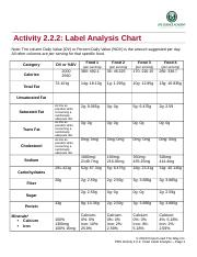 2.2.2._chart_label_analysis-1.docx