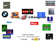 strategic brand mgt  wk2b chp2 brand awareness image-2