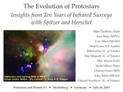 The Evolution of Protostars Lecture