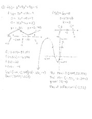 notes- Graph the function using the 1st and 2nd derivative ans
