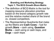 Branding strategy Topic 1