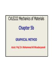 chapter 5-b Graphical Method.pdf