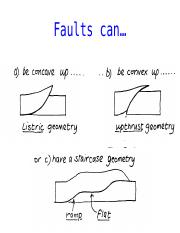 Faults2