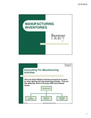 Manufacturing+Inventories+Topic+Slides