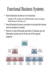 Functional Business Systems (7) (1).ppt