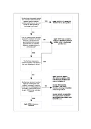 fin_guarant_decision_tree