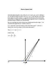 Electric_Dipole_Field