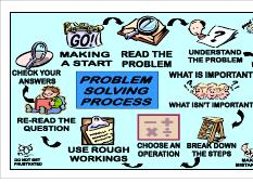 Cycle- PROBLEM SOLVING