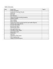 2.3.1 Project Table of Content.docx