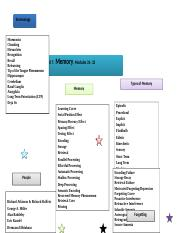 memory-concept-map.docx