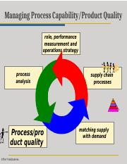 Lecture-Managing Process and Product Quality