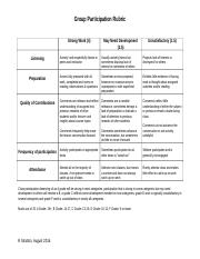 Group Participation Rubric.docx