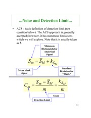 Analytical Chemistry Note 6