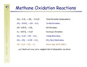 Methane Odixation Reactions Notes