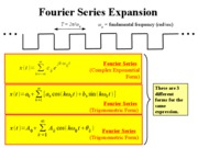 EE3TP4_13b_FourierSeriesProperties_v2_Lecture18