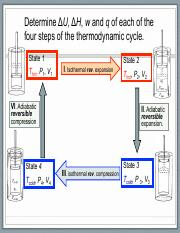 Thermodynamic cycle.pdf