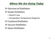 Slides for Separation by Distillation(2)