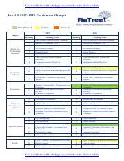 Fintree-CFA-LII-2018-Curriculum-changes.pdf