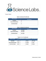 Water Experiment3_Data_PostLab (1)