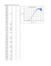 Experiment 11 graphs