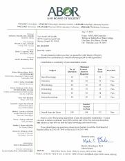 Andre T 20121519 Examination Result Letter June 19 2014