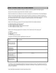 ANAT 3008 : Musculoskeletal Anatomy - University of Sydney -