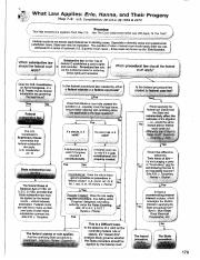 CHOICE OF LAW (ERIE) CHART.pdf
