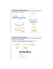 CEE-310- Deflections Geometric Methods