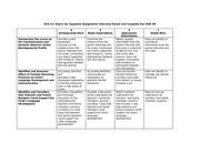 ECD 211 Rubric for Signature Assignment