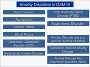 abnormal_anxiety_slides(2010)