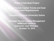 HRMT620Phase2IP Global Human Capital