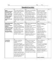 Rubric-for-Biographical-Essay.doc