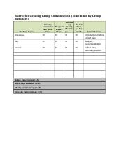 Rubric for Grading Group Collaboration.docx