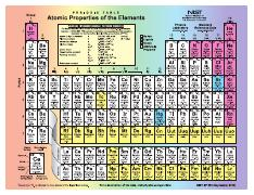 periodic_table_composite_2010_nobleed8.pdf