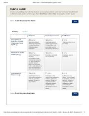 2-3 Final Project - Milestone One - Situation Analysis Rubric Detail – IT-600-Q4389 Operating System