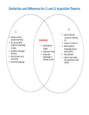 Similarities and Differences for L1 and L2 Acquisition Theories.doc