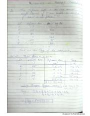 numerical-on-unit-1-hwr.pdf
