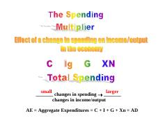 spending multiplier ppt