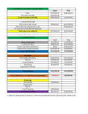 8-21 Schedule of Cash Collections