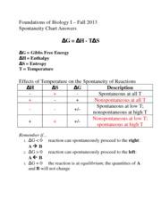 gibbs free energy worksheet 3 1 foundations of biology i fall 2013 spontaneity chart g h. Black Bedroom Furniture Sets. Home Design Ideas