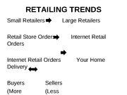 Chapter 12 - Retailing Strategy