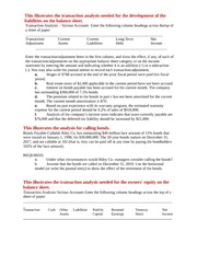 u03a1 - Liabilities and Owners Equity (1)
