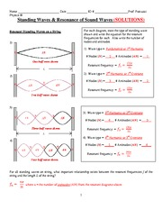 String Standing Waves Activities SOLUTIONS MASTER