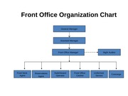 front-office-organization-chart-for-tsm-2 (1)