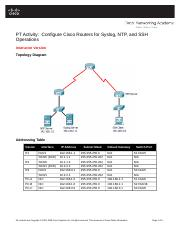 CCNAS_Chp2_ PTActA_Syslog-SSH-NTP_Instructor