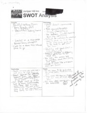 SWOT Analysis - Juniper Hill Inn