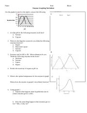 Enzyme Graphing Worksheet.docx - Name Date Enzyme Graphing ...