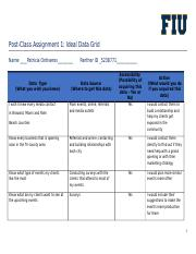 Patricia Ontiveros Module 1_Ideal Data Grid.docx
